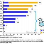 Le ragioni dell'auto elettrica secondo Renault e Nissan