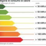 Consumo energetico, etichette su più prodotti
