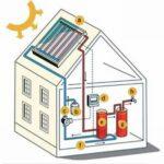Il momento del solare è arrivato: costi diminuiti del 30% in 10 anni