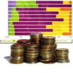 Istat: rimane in equilibrio il risparmio delle famiglie italiane